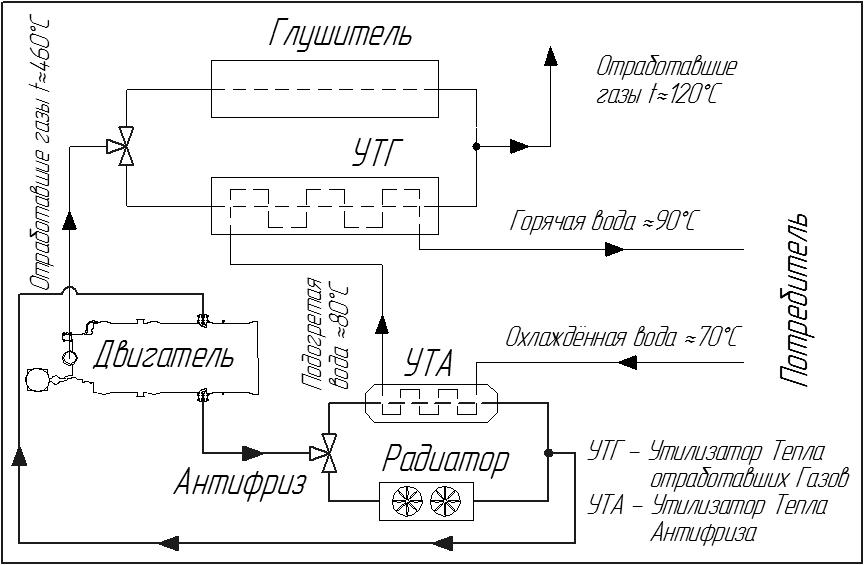 Система утилизации тепла схема